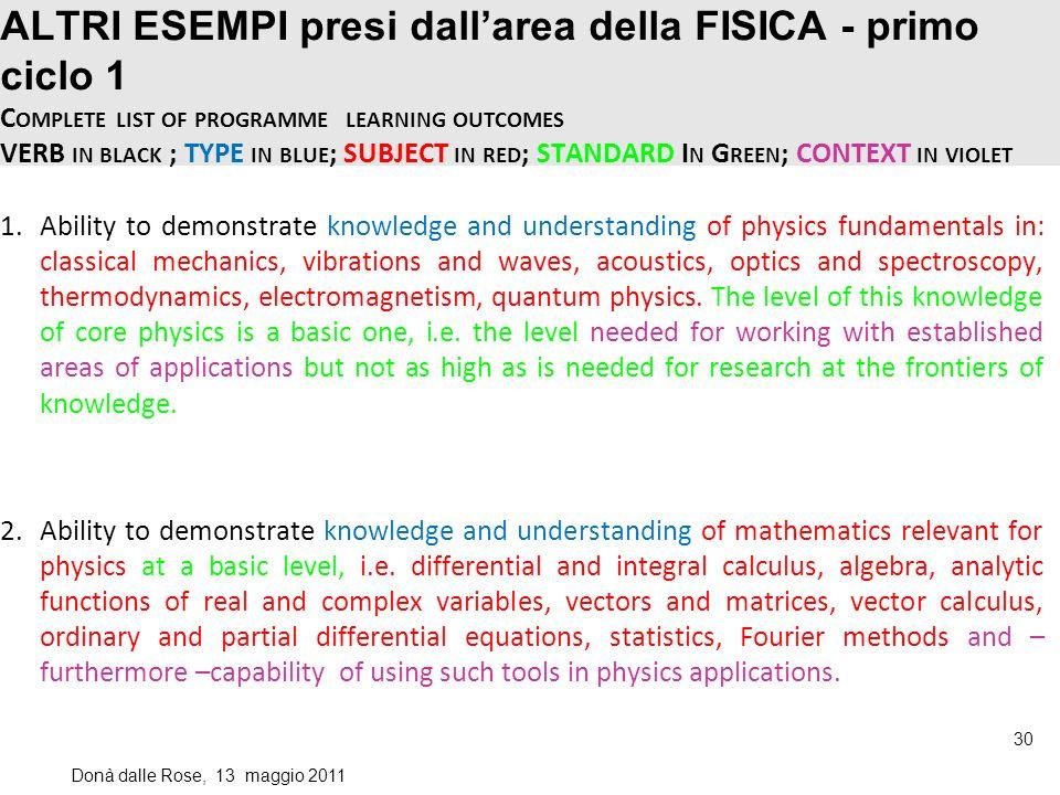 ALTRI ESEMPI presi dallarea della FISICA - primo ciclo 1 C OMPLETE LIST OF PROGRAMME LEARNING OUTCOMES VERB IN BLACK ; TYPE IN BLUE ; SUBJECT IN RED ;