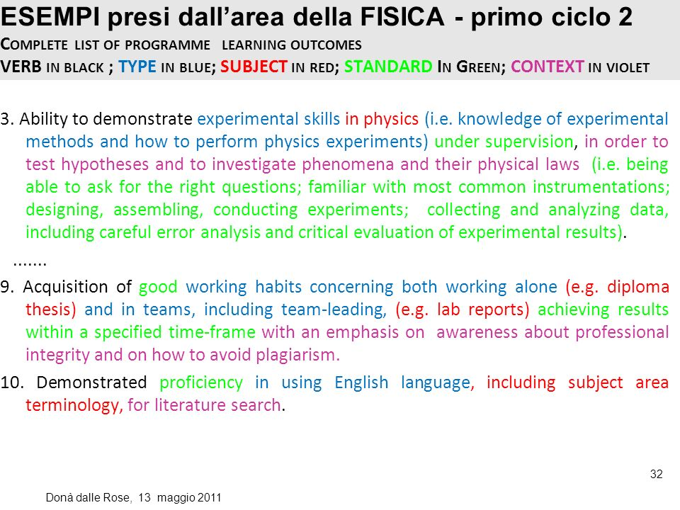 ESEMPI presi dallarea della FISICA - secondo ciclo complete list of programme learning outcomes For all variants in general: Graduates will be able to make measurements of physical quantities and to pursue an investigation by the design, execution and analysis of experiments, to compare results with existing knowledge and theories, and to draw conclusions (including degree of uncertainty).
