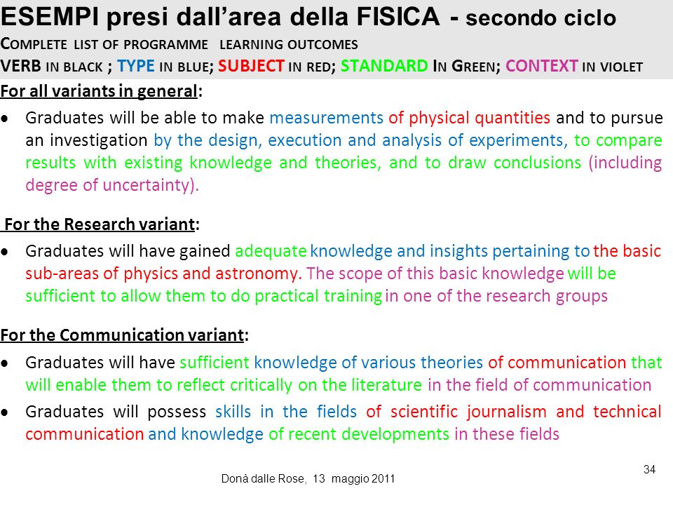 ESEMPI presi dallarea della FISICA – terzo ciclo Complete list of programme learning outcomes – Achieving knowledge and understanding of advanced high energy and particle physics and related fields including experimental techniques and detector technology; the level of this knowledge is that needed for research at the frontiers of knowledge and directed to extending those frontiers.