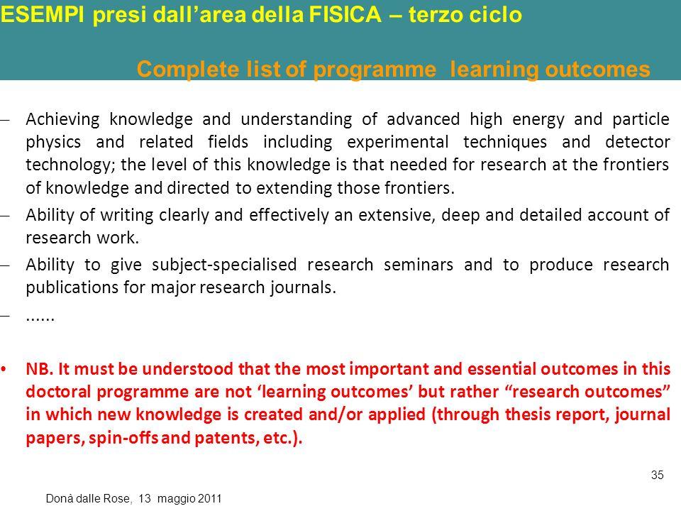 ESEMPI presi dallarea della FISICA – terzo ciclo Complete list of programme learning outcomes – Achieving knowledge and understanding of advanced high