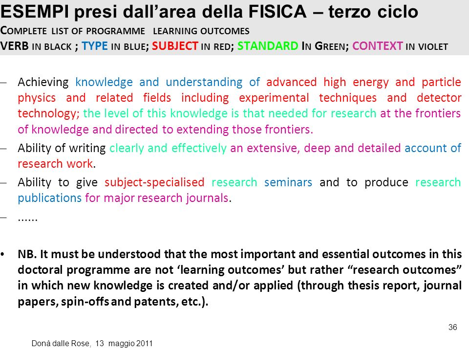 ESEMPI presi dallarea della FISICA – terzo ciclo C OMPLETE LIST OF PROGRAMME LEARNING OUTCOMES VERB IN BLACK ; TYPE IN BLUE ; SUBJECT IN RED ; STANDAR