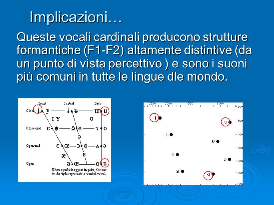 Implicazioni… Queste vocali cardinali producono strutture formantiche (F1-F2) altamente distintive (da un punto di vista percettivo ) e sono i suoni p