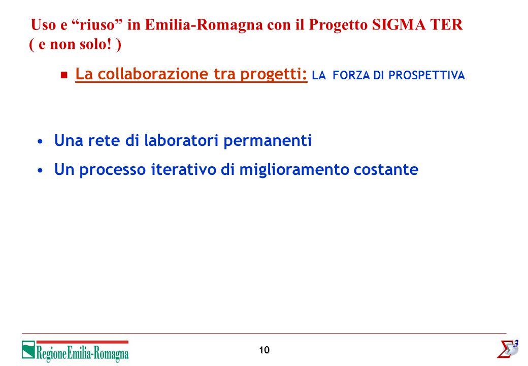 10 Uso e riuso in Emilia-Romagna con il Progetto SIGMA TER ( e non solo! ) La collaborazione tra progetti: LA FORZA DI PROSPETTIVA Una rete di laborat