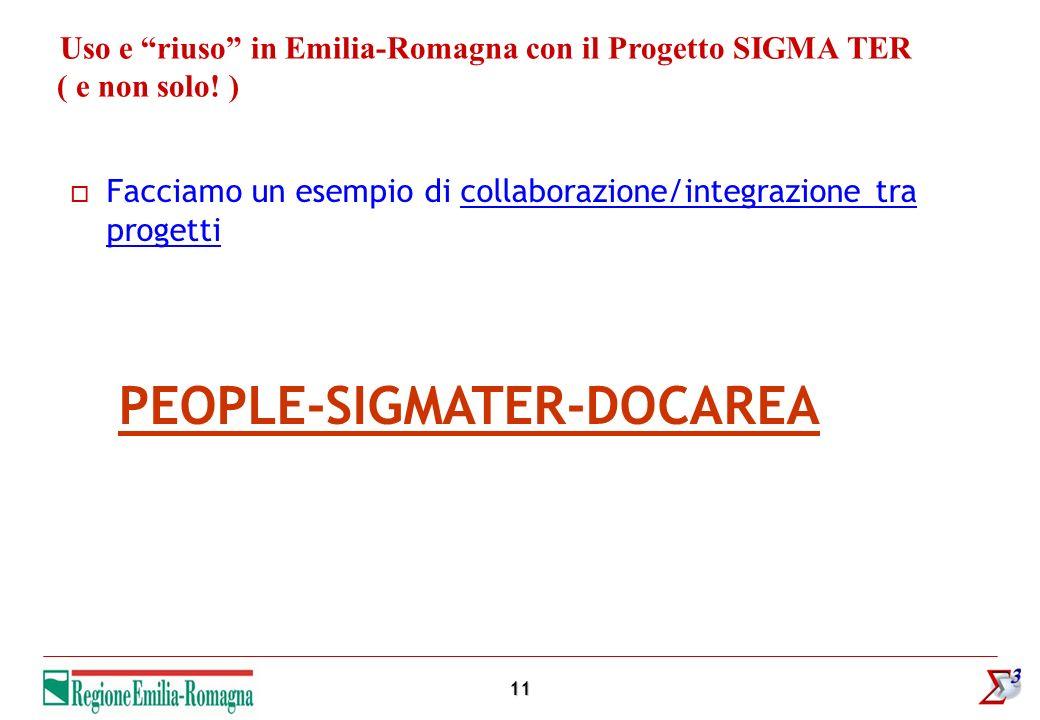 11 Uso e riuso in Emilia-Romagna con il Progetto SIGMA TER ( e non solo! ) Facciamo un esempio di collaborazione/integrazione tra progetti PEOPLE-SIGM