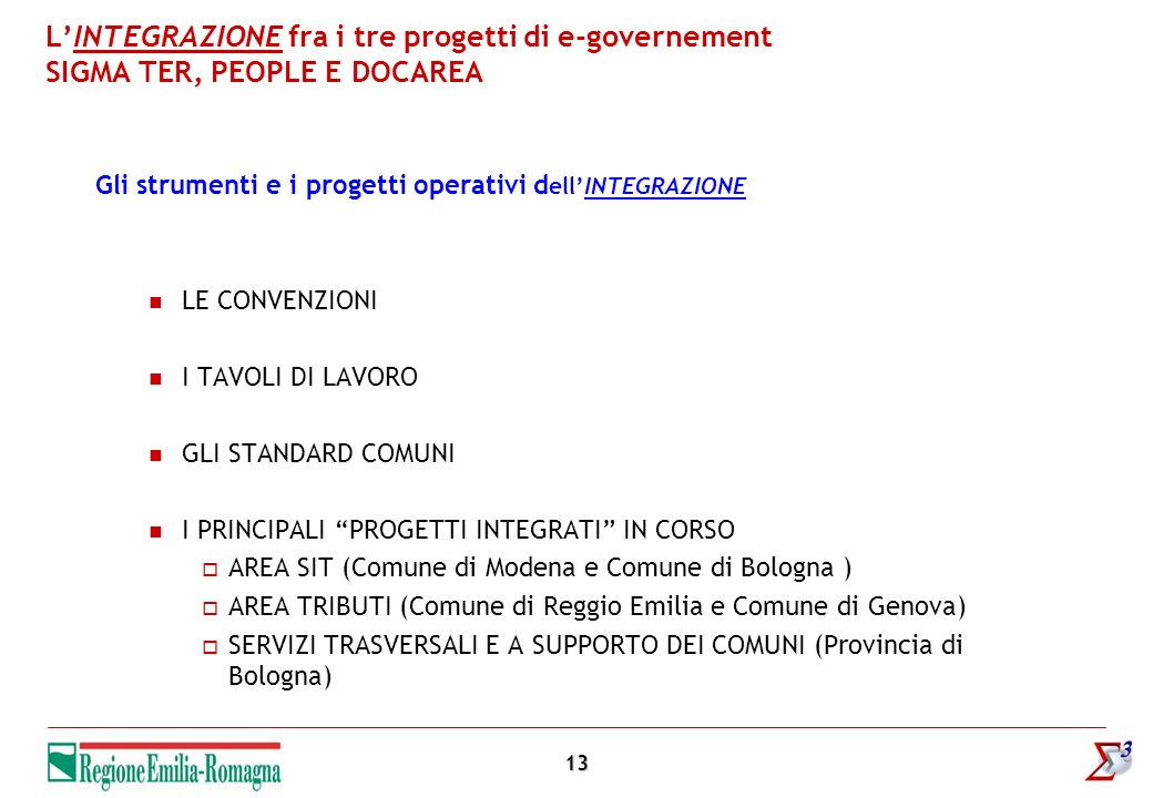 13 Gli strumenti e i progetti operativi d ellINTEGRAZIONE LE CONVENZIONI I TAVOLI DI LAVORO GLI STANDARD COMUNI I PRINCIPALI PROGETTI INTEGRATI IN CORSO AREA SIT (Comune di Modena e Comune di Bologna ) AREA TRIBUTI (Comune di Reggio Emilia e Comune di Genova) SERVIZI TRASVERSALI E A SUPPORTO DEI COMUNI (Provincia di Bologna) LINTEGRAZIONE fra i tre progetti di e-governement SIGMA TER, PEOPLE E DOCAREA