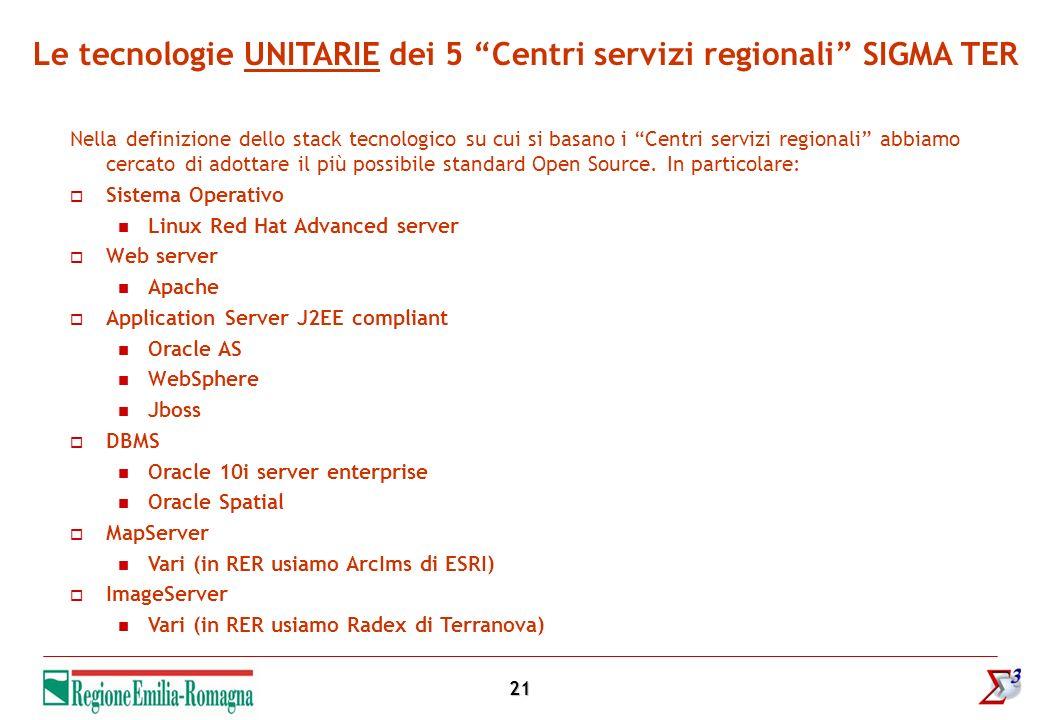 21 Le tecnologie UNITARIE dei 5 Centri servizi regionali SIGMA TER Nella definizione dello stack tecnologico su cui si basano i Centri servizi regionali abbiamo cercato di adottare il più possibile standard Open Source.