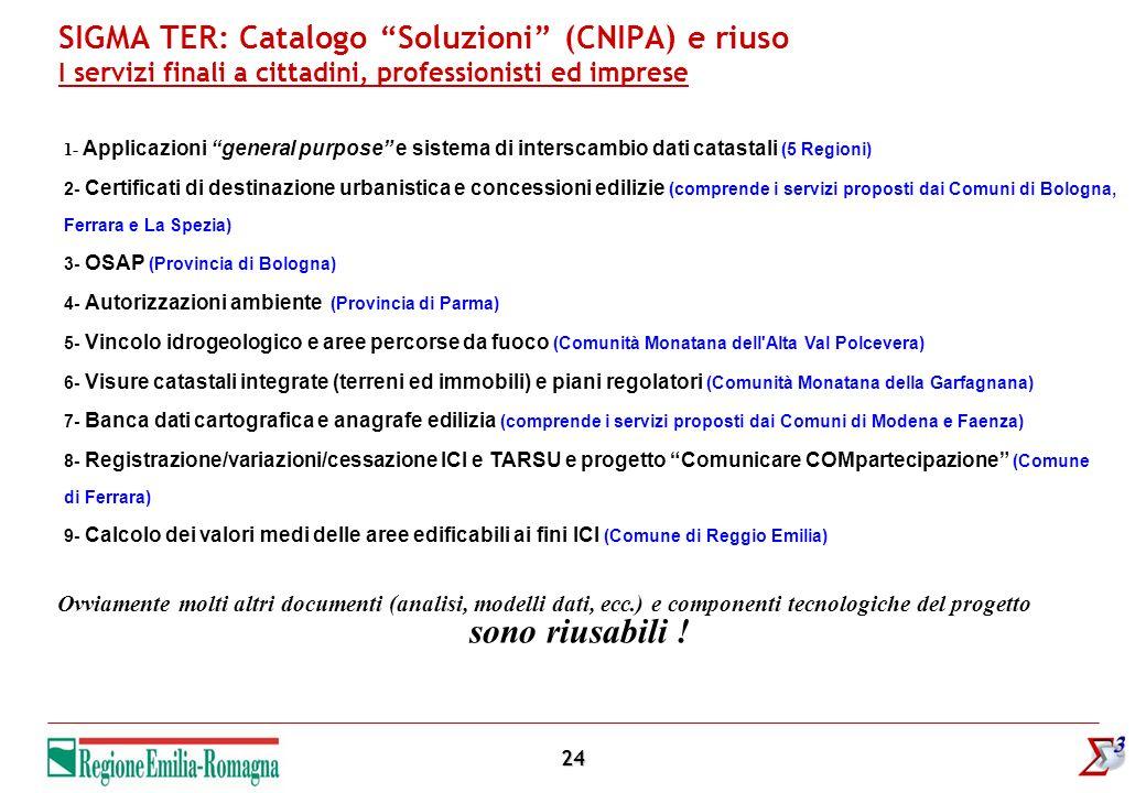 24 SIGMA TER: Catalogo Soluzioni (CNIPA) e riuso I servizi finali a cittadini, professionisti ed imprese Applicazioni delle PA locali Data Base delle