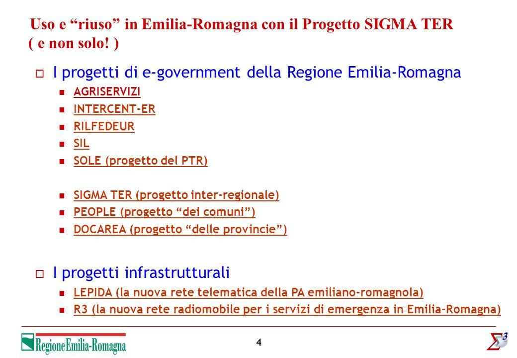 4 Uso e riuso in Emilia-Romagna con il Progetto SIGMA TER ( e non solo! ) I progetti di e-government della Regione Emilia-Romagna AGRISERVIZI INTERCEN