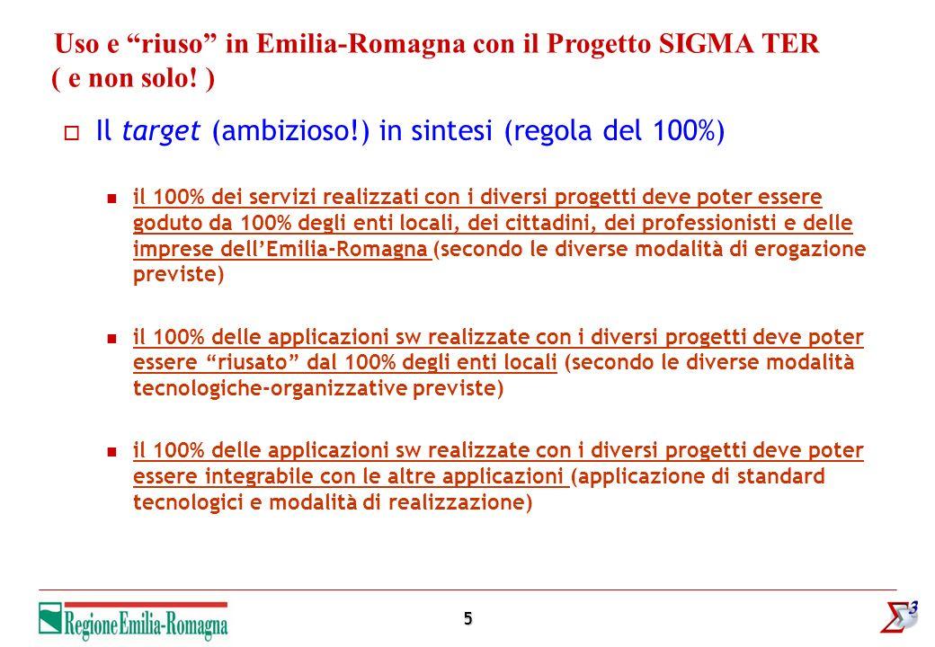 5 Uso e riuso in Emilia-Romagna con il Progetto SIGMA TER ( e non solo! ) Il target (ambizioso!) in sintesi (regola del 100%) il 100% dei servizi real