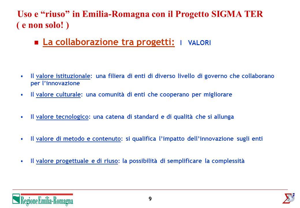 9 Uso e riuso in Emilia-Romagna con il Progetto SIGMA TER ( e non solo.
