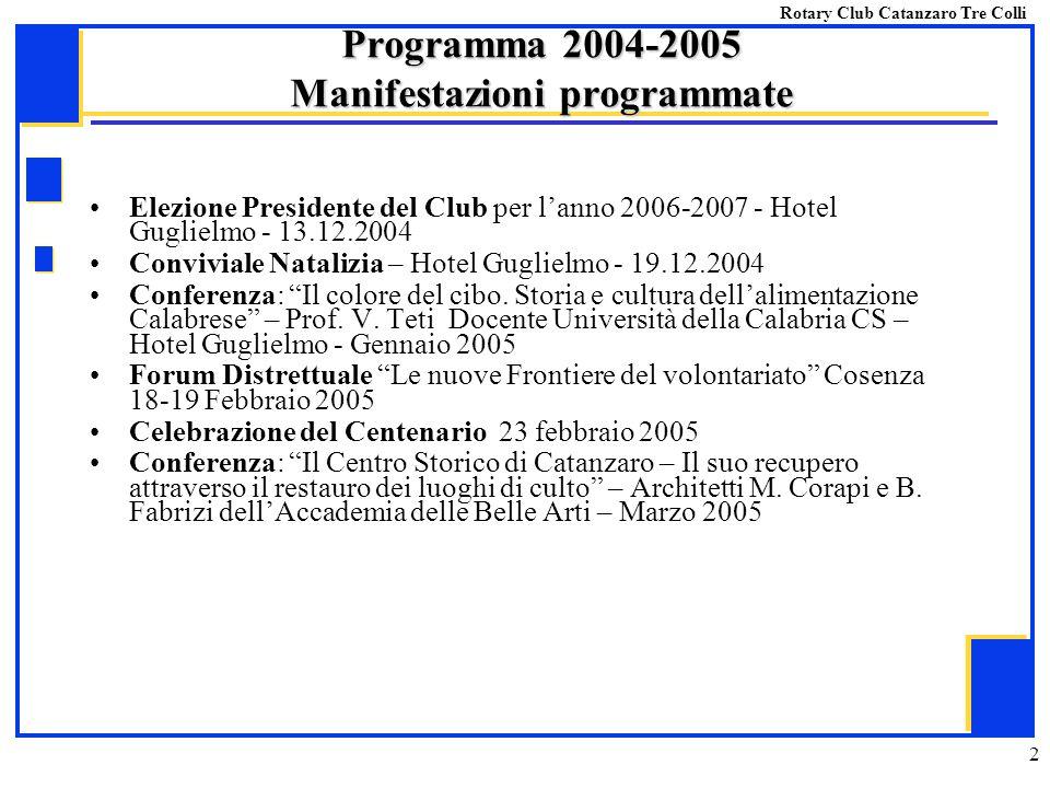2 Elezione Presidente del Club per lanno 2006-2007 - Hotel Guglielmo - 13.12.2004 Conviviale Natalizia – Hotel Guglielmo - 19.12.2004 Conferenza: Il c