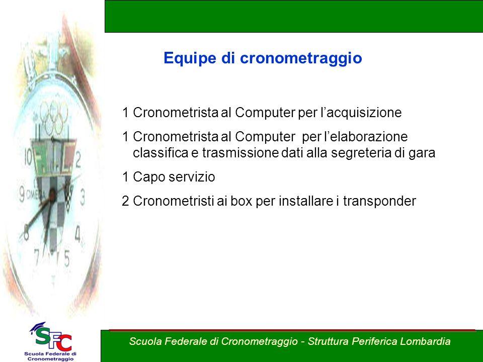 Apparecchiature Scuola Federale di Cronometraggio - Struttura Periferica Lombardia 2 Computer e 1 stampante Programma gare in circuito con abbinamento