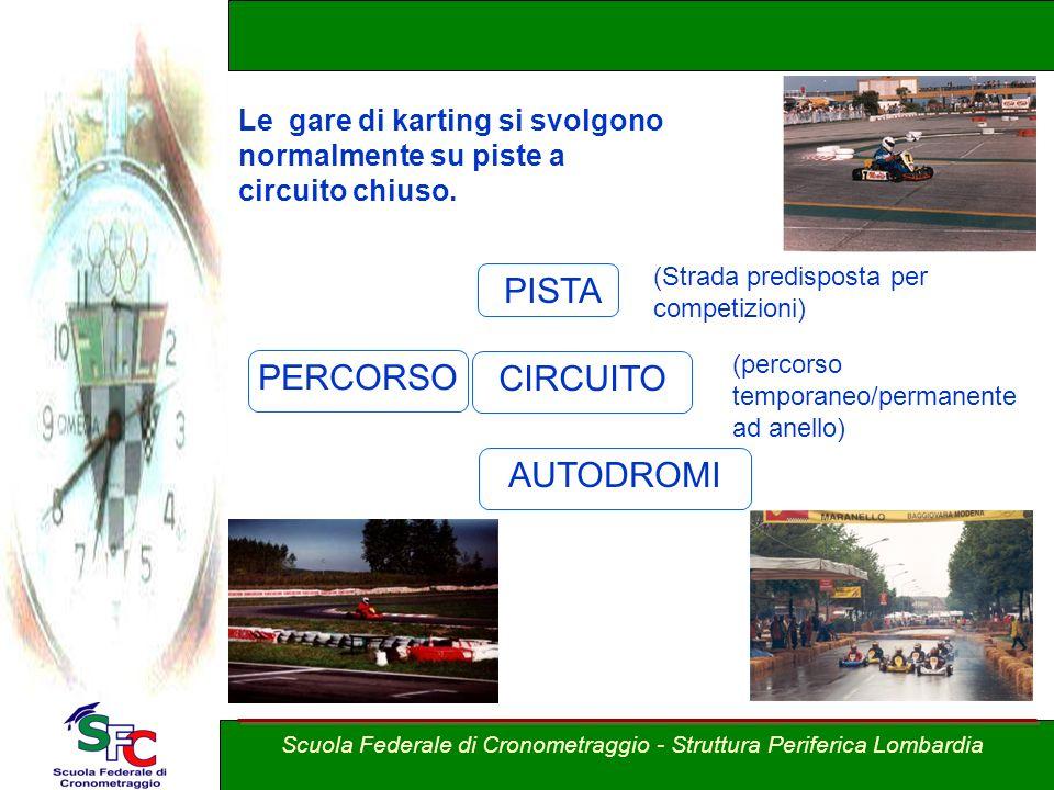 A cura Andrea Pederzoli Scuola Federale di Cronometraggio - Struttura Periferica Lombardia ASSOCIAZIONE G.