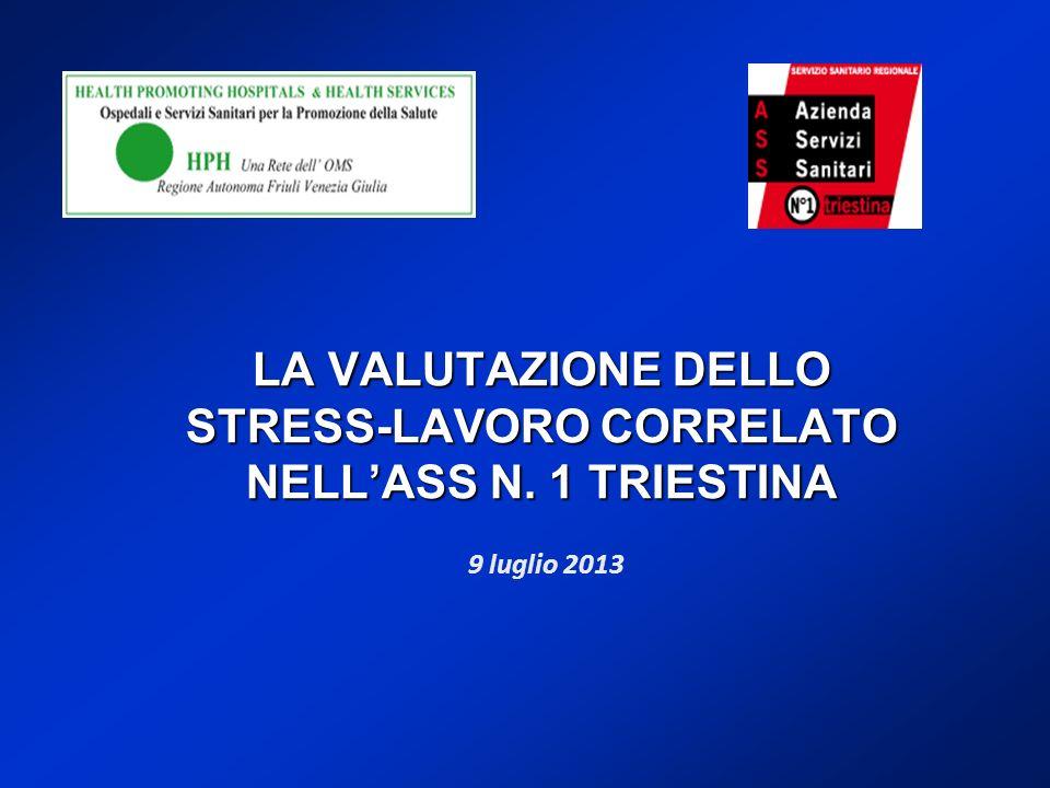 LA VALUTAZIONE DELLO STRESS-LAVORO CORRELATO NELLASS N. 1 TRIESTINA 9 luglio 2013