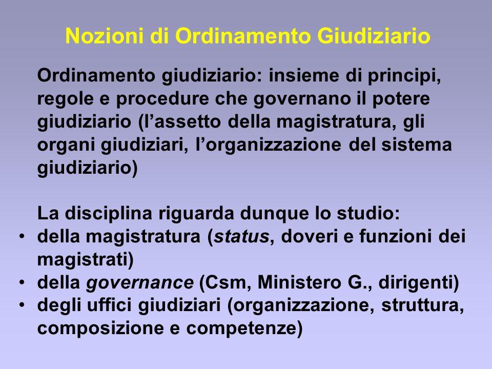 Ordinamento giudiziario: insieme di principi, regole e procedure che governano il potere giudiziario (lassetto della magistratura, gli organi giudizia
