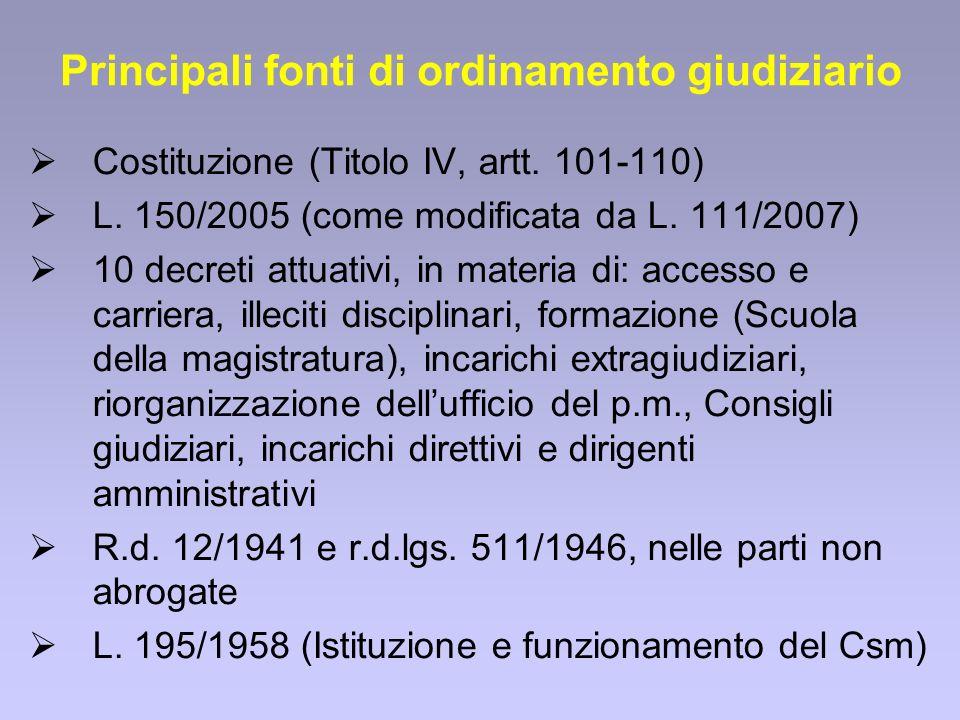 Le sanzioni disciplinari L.511/1946L.
