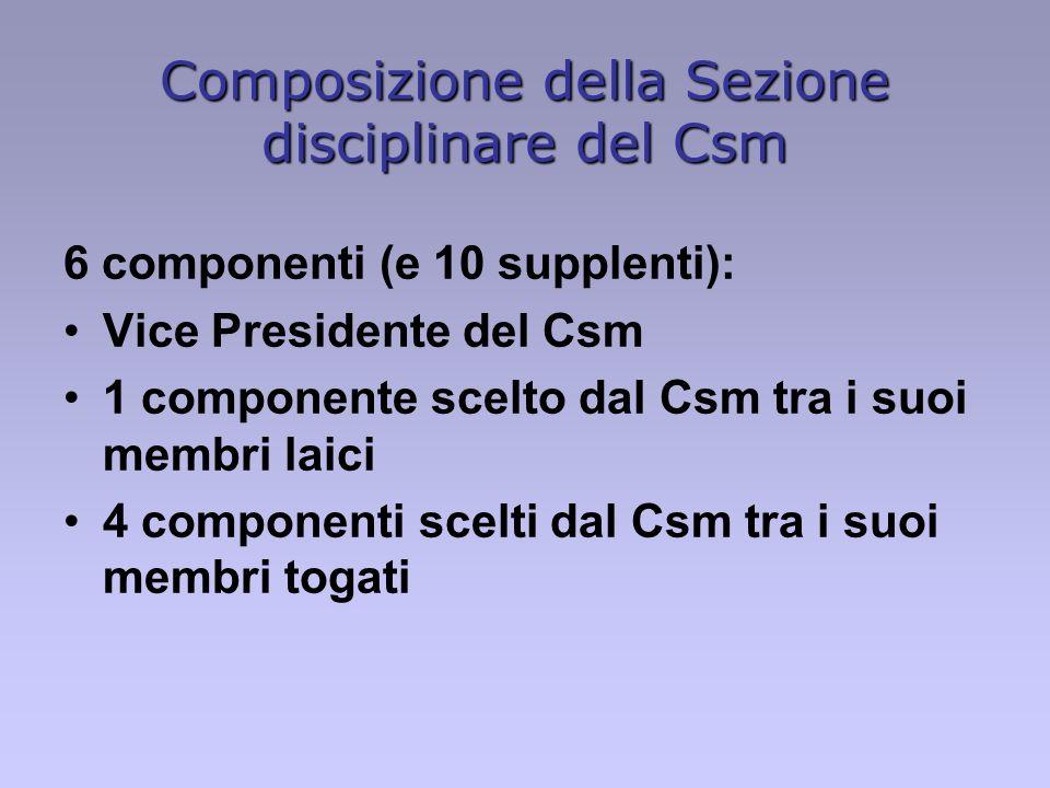 Composizione della Sezione disciplinare del Csm 6 componenti (e 10 supplenti): Vice Presidente del Csm 1 componente scelto dal Csm tra i suoi membri l