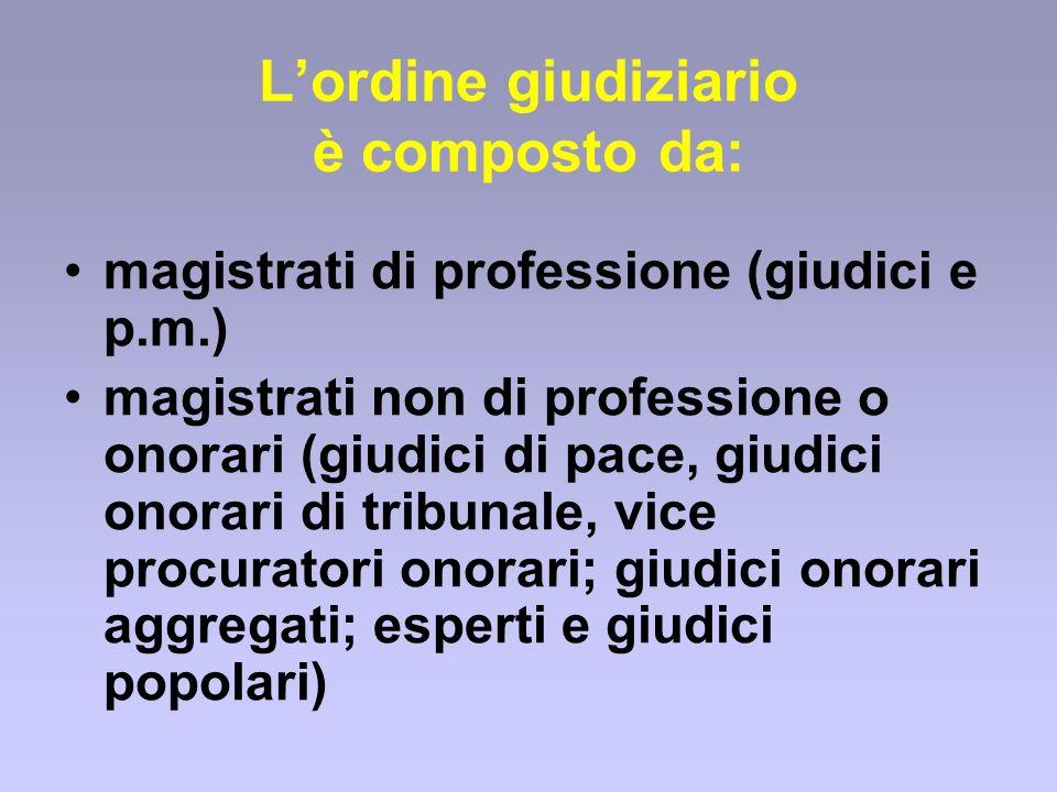 Lordine giudiziario è composto da: magistrati di professione (giudici e p.m.) magistrati non di professione o onorari (giudici di pace, giudici onorar