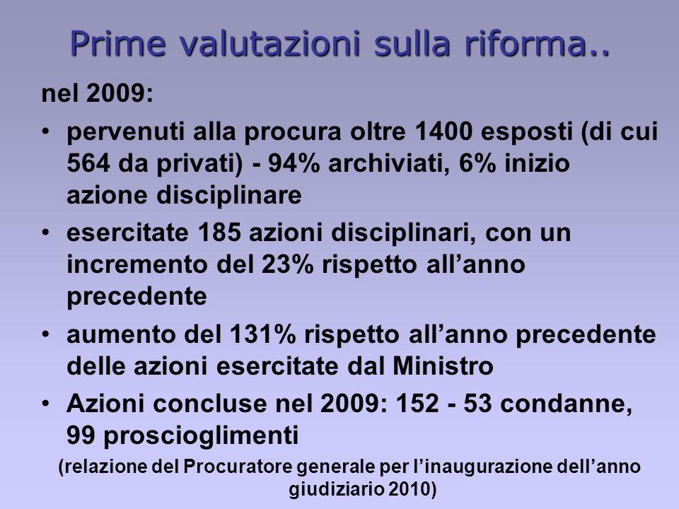 Prime valutazioni sulla riforma.. nel 2009: pervenuti alla procura oltre 1400 esposti (di cui 564 da privati) - 94% archiviati, 6% inizio azione disci