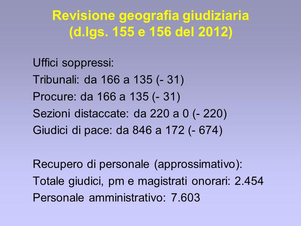 Revisione geografia giudiziaria (d.lgs. 155 e 156 del 2012) Uffici soppressi: Tribunali: da 166 a 135 (- 31) Procure: da 166 a 135 (- 31) Sezioni dist