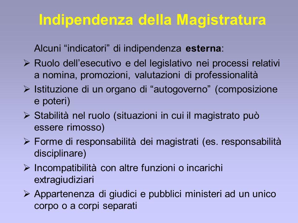 Indipendenza della Magistratura Alcuni indicatori di indipendenza esterna: Ruolo dellesecutivo e del legislativo nei processi relativi a nomina, promo