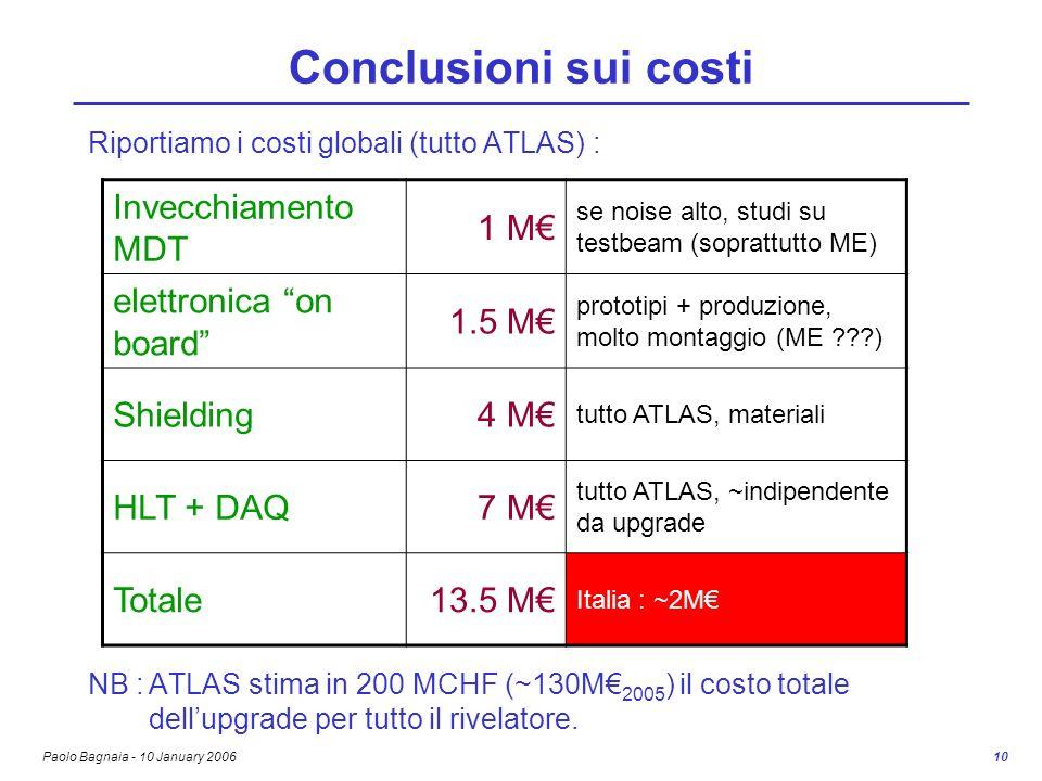 Paolo Bagnaia - 10 January 2006 10 Riportiamo i costi globali (tutto ATLAS) : NB :ATLAS stima in 200 MCHF (~130M 2005 ) il costo totale dellupgrade pe