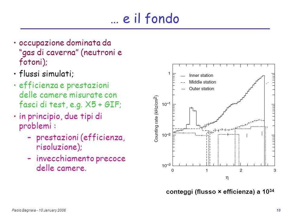 Paolo Bagnaia - 10 January 2006 18 … e il fondo occupazione dominata da gas di caverna (neutroni e fotoni); flussi simulati; efficienza e prestazioni delle camere misurate con fasci di test, e.g.