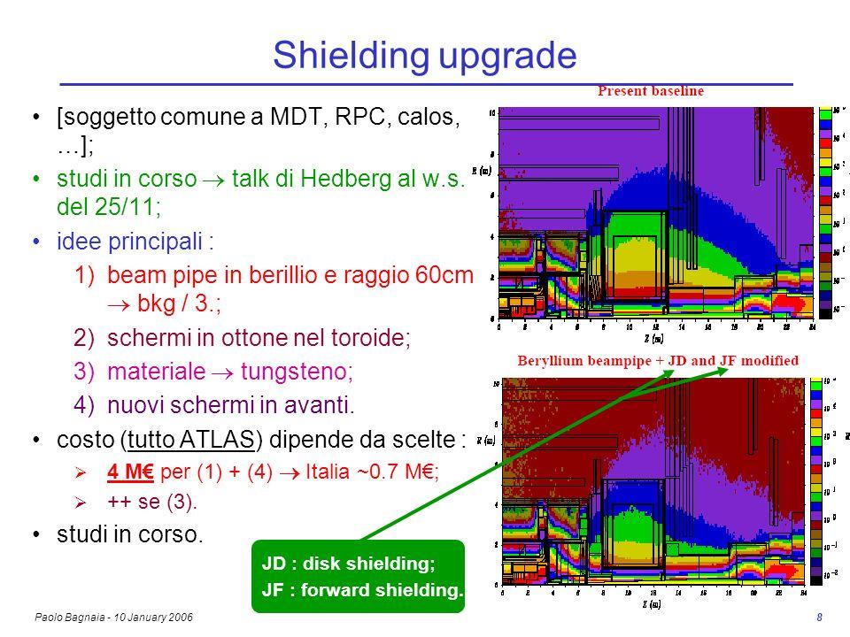 Paolo Bagnaia - 10 January 2006 8 Shielding upgrade [soggetto comune a MDT, RPC, calos, …]; studi in corso talk di Hedberg al w.s. del 25/11; idee pri