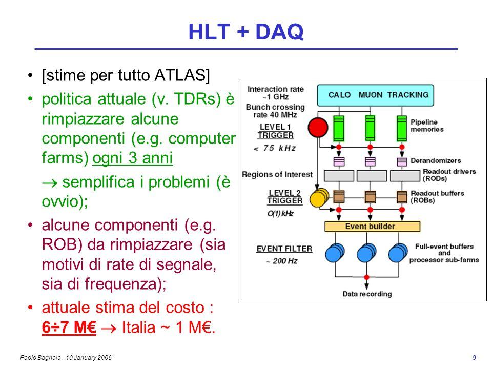 Paolo Bagnaia - 10 January 2006 9 HLT + DAQ [stime per tutto ATLAS] politica attuale (v. TDRs) è rimpiazzare alcune componenti (e.g. computer farms) o