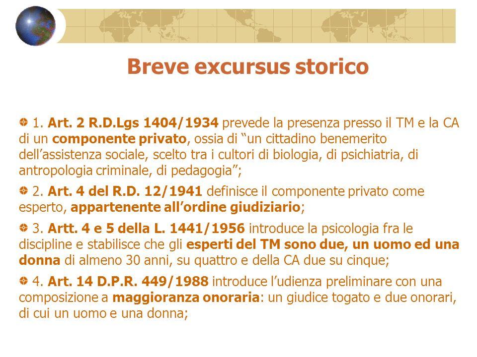 Breve excursus storico 1. Art. 2 R.D.Lgs 1404/1934 prevede la presenza presso il TM e la CA di un componente privato, ossia di un cittadino benemerito
