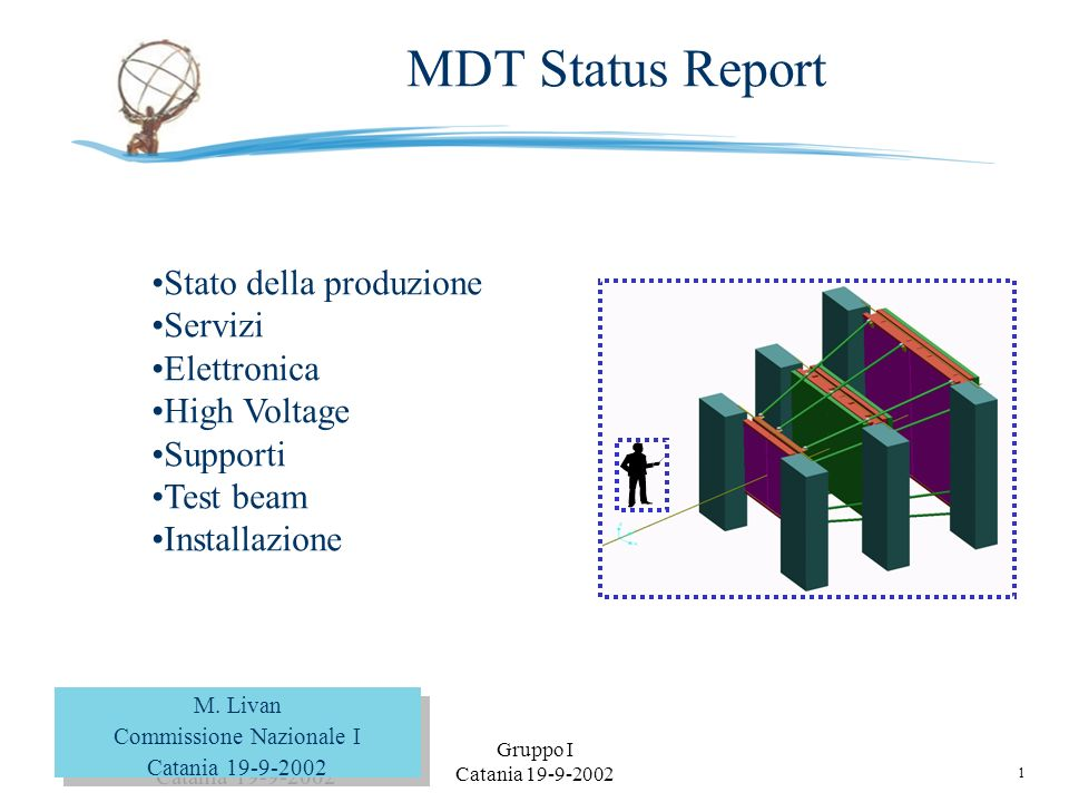 1 M. Livan - PaviaGruppo I Catania 19-9-2002 Stato della produzione Servizi Elettronica High Voltage Supporti Test beam Installazione MDT Status Repor