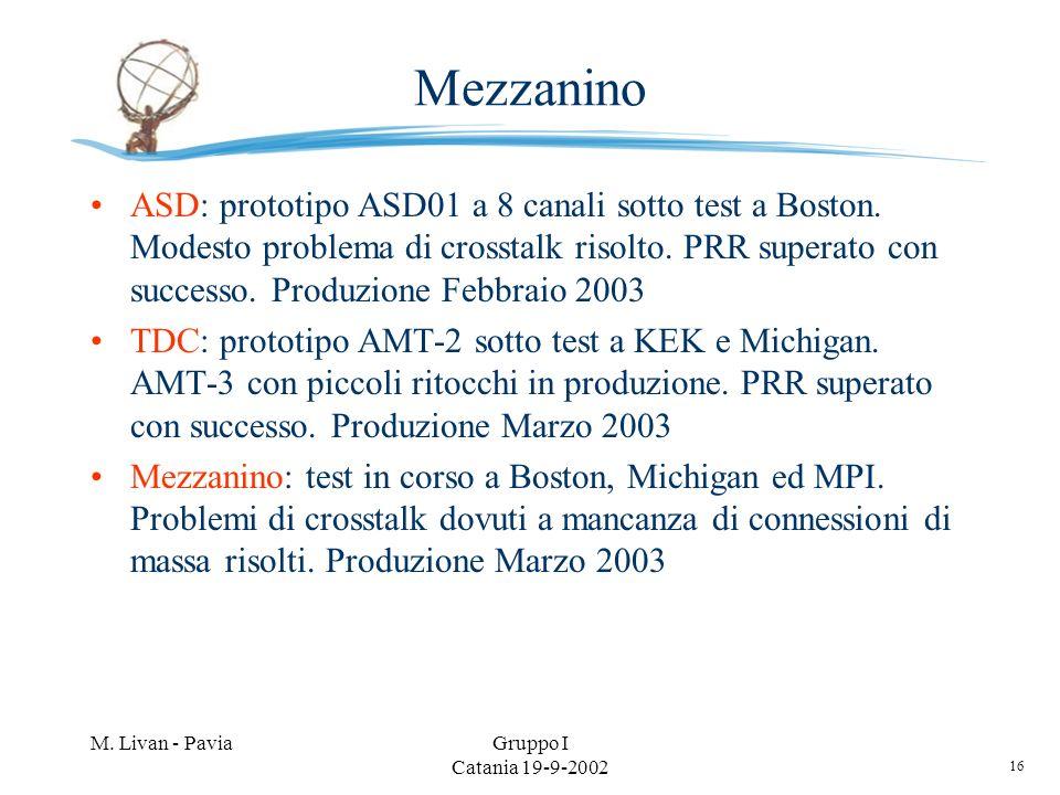 16 M. Livan - PaviaGruppo I Catania 19-9-2002 Mezzanino ASD: prototipo ASD01 a 8 canali sotto test a Boston. Modesto problema di crosstalk risolto. PR