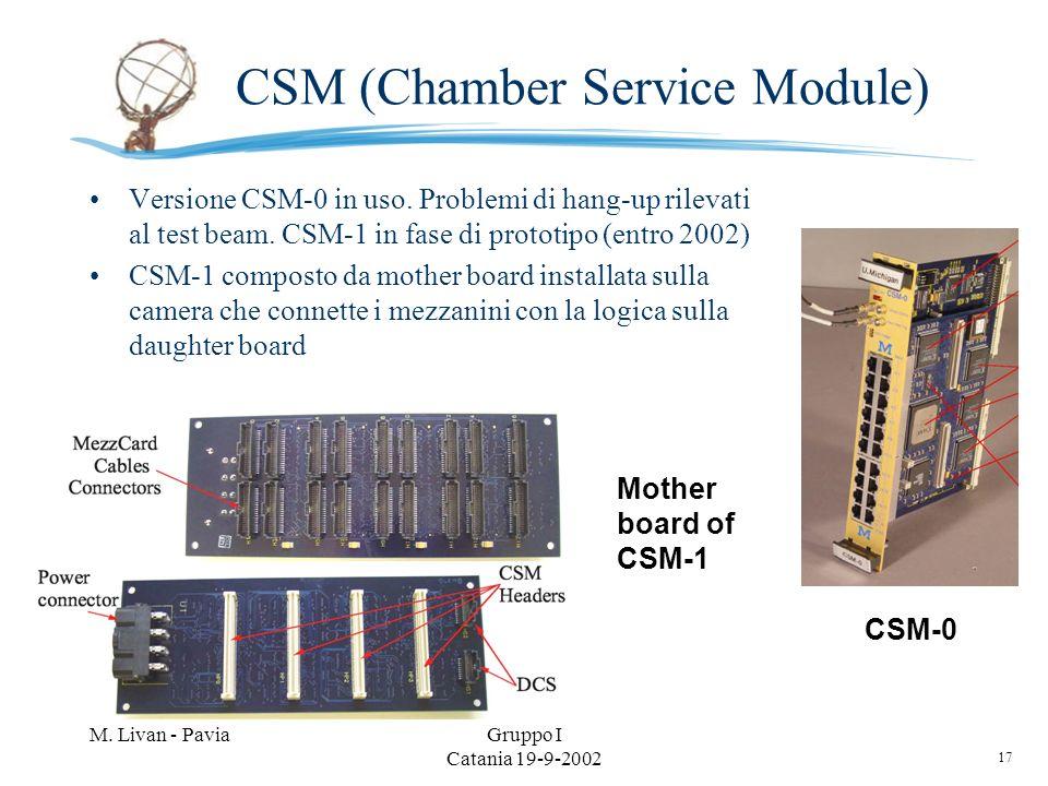 17 M. Livan - PaviaGruppo I Catania 19-9-2002 CSM (Chamber Service Module) Versione CSM-0 in uso. Problemi di hang-up rilevati al test beam. CSM-1 in