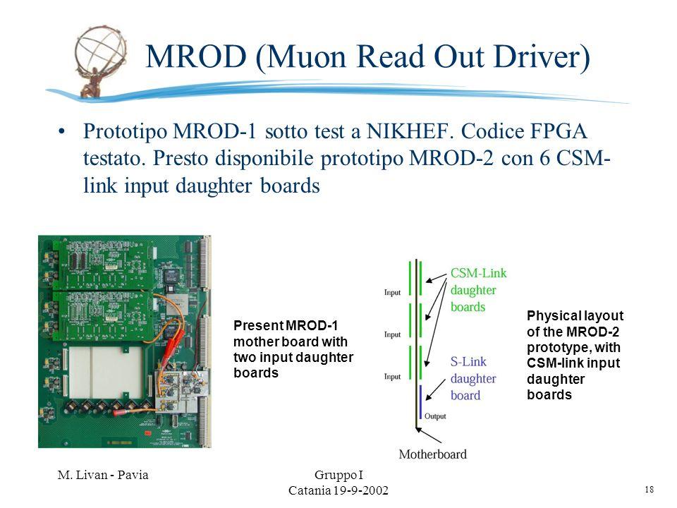 18 M. Livan - PaviaGruppo I Catania 19-9-2002 MROD (Muon Read Out Driver) Prototipo MROD-1 sotto test a NIKHEF. Codice FPGA testato. Presto disponibil
