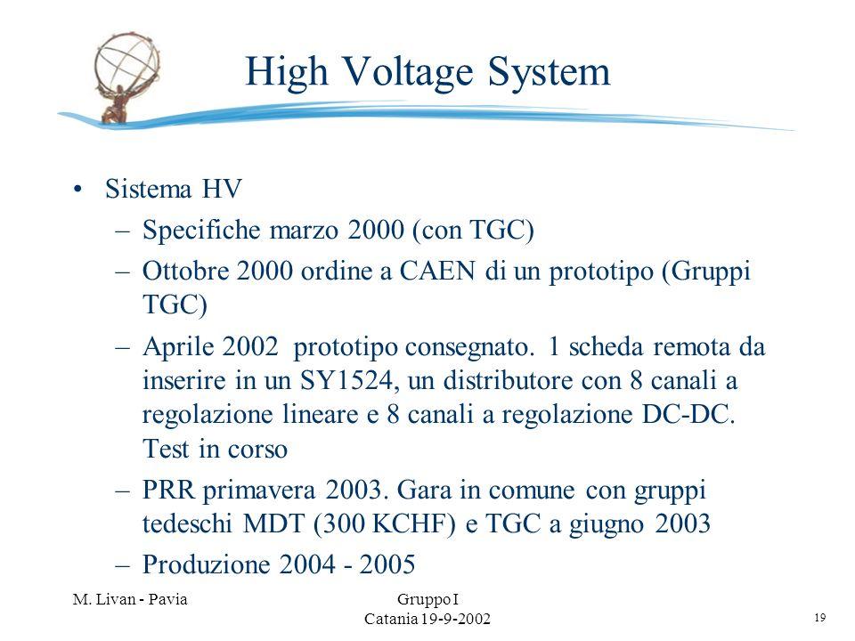 19 M. Livan - PaviaGruppo I Catania 19-9-2002 High Voltage System Sistema HV –Specifiche marzo 2000 (con TGC) –Ottobre 2000 ordine a CAEN di un protot