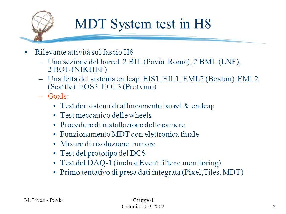 20 M. Livan - PaviaGruppo I Catania 19-9-2002 MDT System test in H8 Rilevante attività sul fascio H8 –Una sezione del barrel. 2 BIL (Pavia, Roma), 2 B