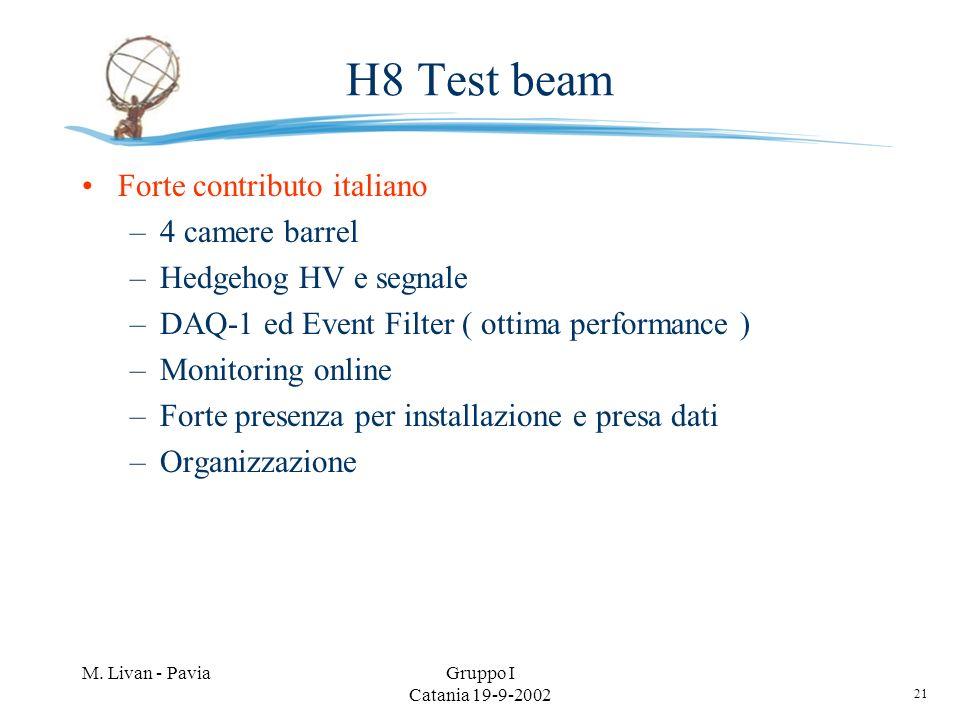 21 M. Livan - PaviaGruppo I Catania 19-9-2002 H8 Test beam Forte contributo italiano –4 camere barrel –Hedgehog HV e segnale –DAQ-1 ed Event Filter (