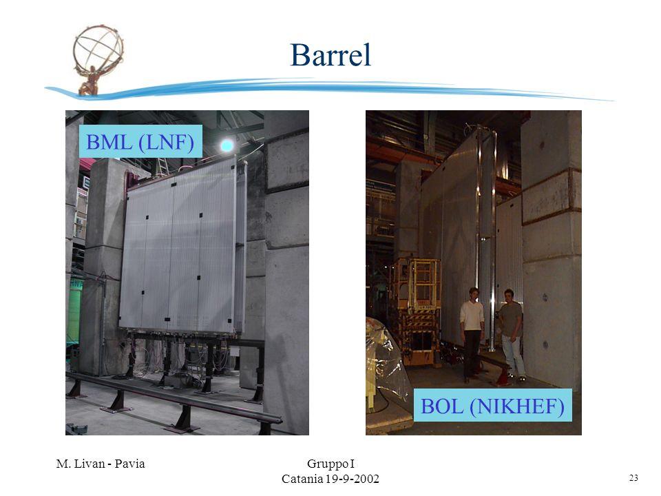 23 M. Livan - PaviaGruppo I Catania 19-9-2002 Barrel BML (LNF) BOL (NIKHEF)