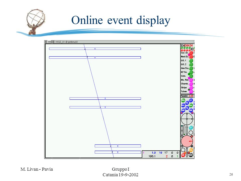26 M. Livan - PaviaGruppo I Catania 19-9-2002 Online event display