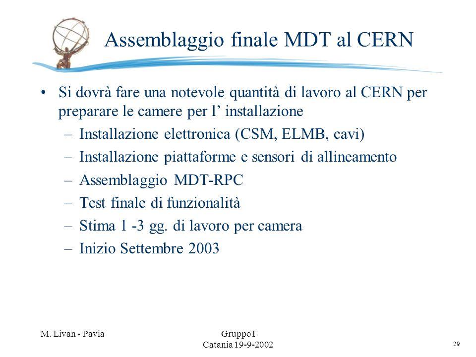 29 M. Livan - PaviaGruppo I Catania 19-9-2002 Assemblaggio finale MDT al CERN Si dovrà fare una notevole quantità di lavoro al CERN per preparare le c