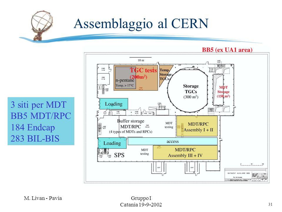 31 M. Livan - PaviaGruppo I Catania 19-9-2002 Assemblaggio al CERN 3 siti per MDT BB5 MDT/RPC 184 Endcap 283 BIL-BIS