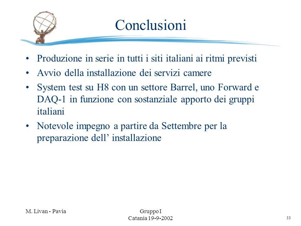 33 M. Livan - PaviaGruppo I Catania 19-9-2002 Conclusioni Produzione in serie in tutti i siti italiani ai ritmi previsti Avvio della installazione dei