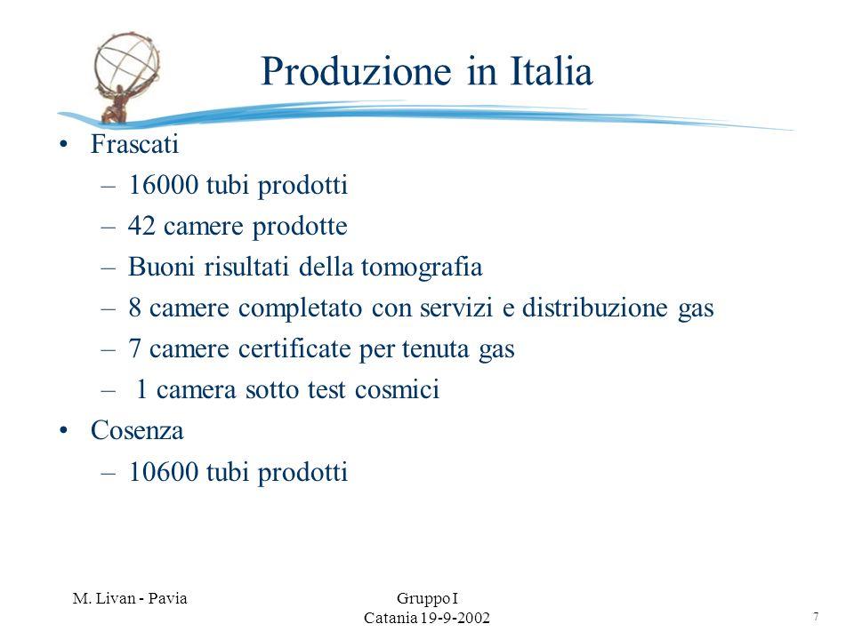 7 M. Livan - PaviaGruppo I Catania 19-9-2002 Produzione in Italia Frascati –16000 tubi prodotti –42 camere prodotte –Buoni risultati della tomografia