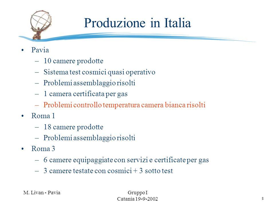 8 M. Livan - PaviaGruppo I Catania 19-9-2002 Produzione in Italia Pavia –10 camere prodotte –Sistema test cosmici quasi operativo –Problemi assemblagg