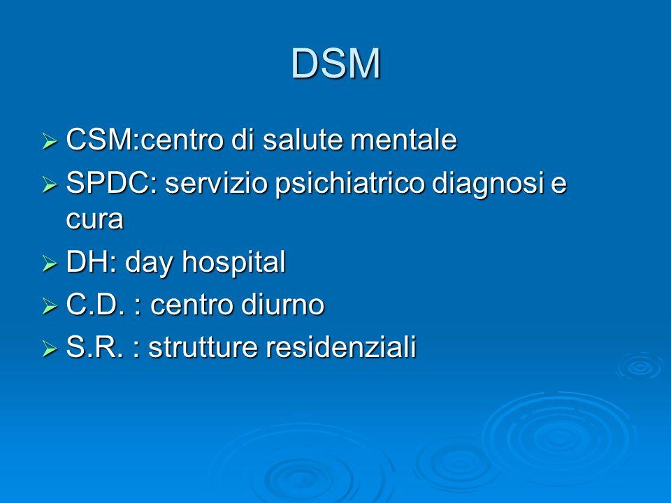 DSM CSM:centro di salute mentale CSM:centro di salute mentale SPDC: servizio psichiatrico diagnosi e cura SPDC: servizio psichiatrico diagnosi e cura