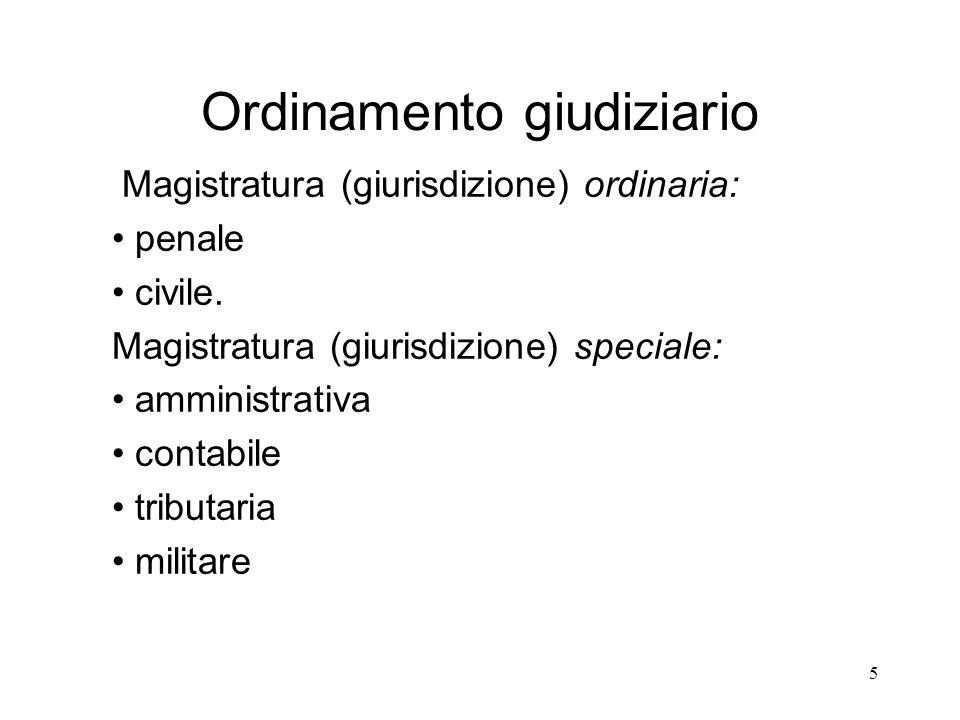 16 La Corte dei Conti Organo di rilievo costituzionale Funzioni giurisdizionali (art.