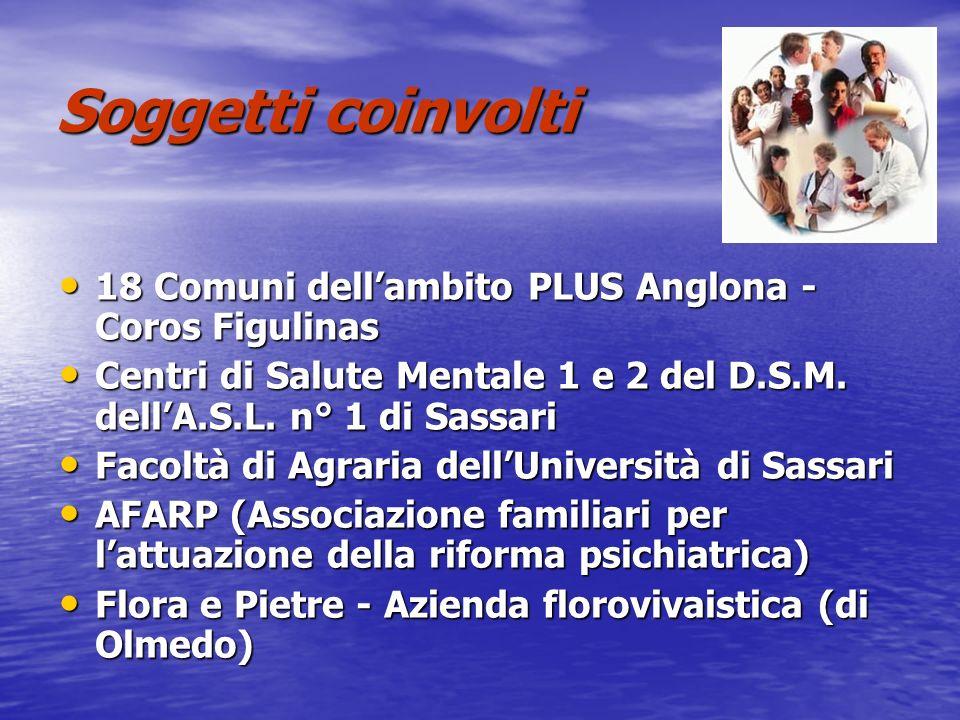 Soggetti coinvolti 18 Comuni dellambito PLUS Anglona - Coros Figulinas 18 Comuni dellambito PLUS Anglona - Coros Figulinas Centri di Salute Mentale 1