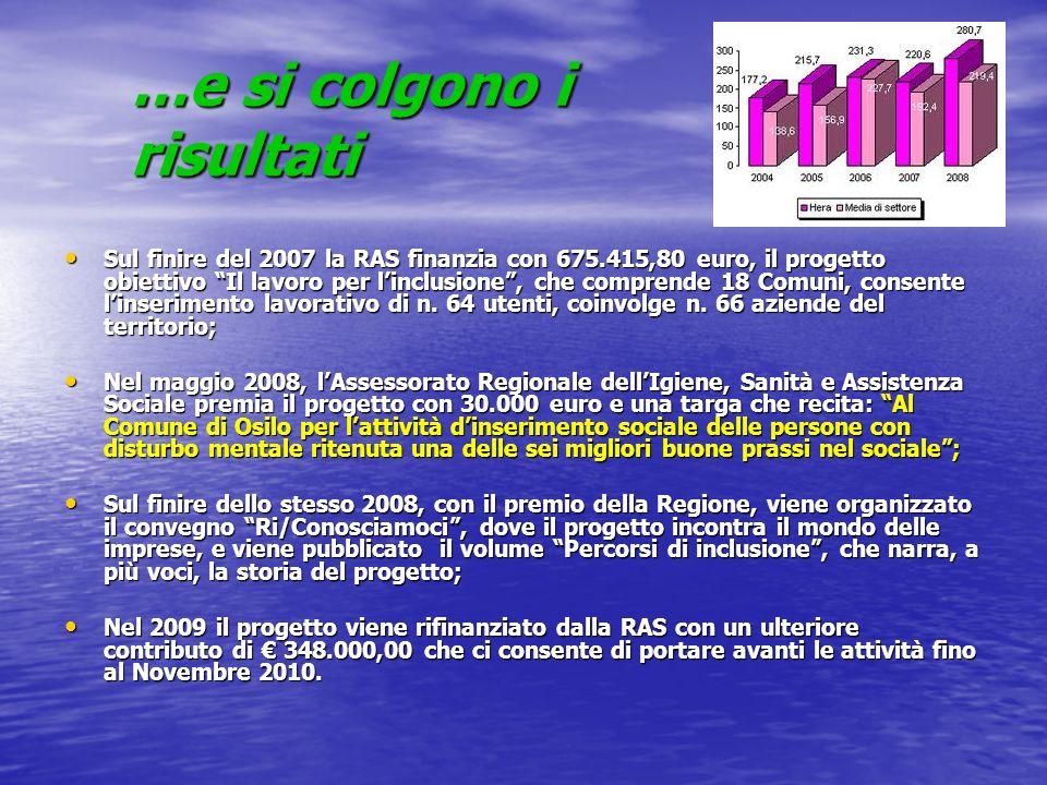 …e si colgono i risultati Sul finire del 2007 la RAS finanzia con 675.415,80 euro, il progetto obiettivo Il lavoro per linclusione, che comprende 18 C