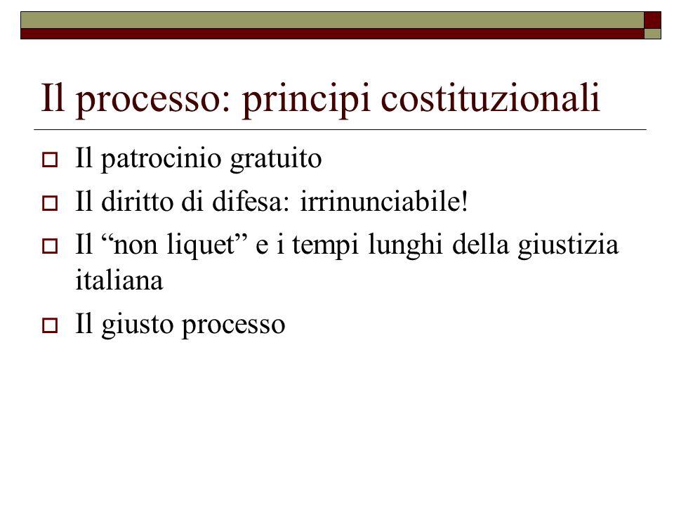 Il processo: principi costituzionali Il patrocinio gratuito Il diritto di difesa: irrinunciabile.