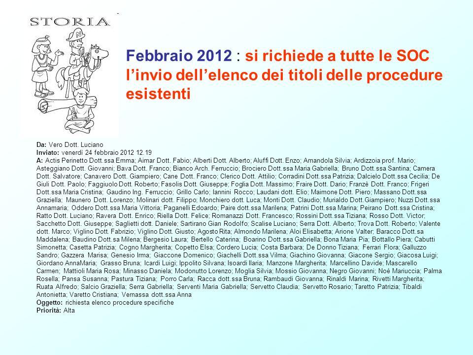 Febbraio 2012 : si richiede a tutte le SOC linvio dellelenco dei titoli delle procedure esistenti Da: Vero Dott. Luciano Inviato: venerdì 24 febbraio